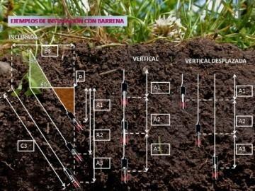 Croquis instalación de sondas de humedad del suelo con barrena LabFerrer